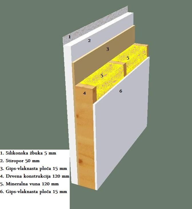 konstrukcija_zida_stabilo_basic